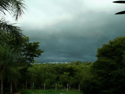 Wetter in Paraguay